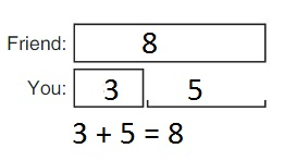 Big-Ideas-Math-Book-1st-Grade-Answer-Key-Chapter-3-More-Addition-and-Subtraction- Situations-Compare-Problems-Bigger-Unknown-Practice-3.4-question-1