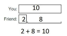 Big-Ideas-Math-Book-1st-Grade-Answer-Key-Chapter-3-More-Addition-and-Subtraction- Situations-Compare-Problems-Bigger-Unknown-Practice-3.4-question-2