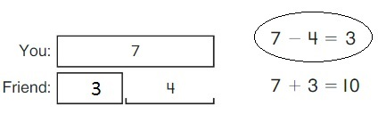 Big-Ideas-Math-Book-1st-Grade-Answer-Key-Chapter-3-More-Addition-and-Subtraction- Situations-Compare-Problems-Smaller-Unknown-Practice-3.5-MP-Reasoning-question-3