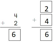 Big-Ideas-Math-Book-1st-Grade-Answer-Key-Chapter-3-More-Addition-and-Subtraction-Situations-Find-Numbers-That-Make-10-Practice-3.7-Review-&-Refresh-question-9