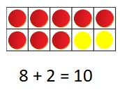 Big-Ideas-Math-Book-1st-Grade-Answer-Key-Chapter-3-More-Addition-and-Subtraction-Situations-Find-Numbers-That-Make-10-Practice-3.7-question-1
