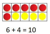 Big-Ideas-Math-Book-1st-Grade-Answer-Key-Chapter-3-More-Addition-and-Subtraction-Situations-Find-the-number-That-Make-10-Homework-&-Practice-3.7-question-15