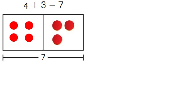 Big-Ideas-Math-Book-1st-Grade-Answer-Key-Chapter-3-More-Addition-and-Subtraction -Situations-Lesson-3.1-Solve-Add-To-Problems-with-Start-Unknown-Apply-and-Grow-practice-question-3