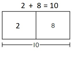 Big-Ideas-Math-Book-1st-Grade-Answer-Key-Chapter-3-More-Addition-and-Subtraction -Situations-Lesson-3.1-Solve-Add-To-Problems-with-Start-Unknown-Apply-and-Grow-practice-question-4