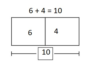 Big-Ideas-Math-Book-1st-Grade-Answer-Key-Chapter-3-More-Addition-and-Subtraction -Situations-Lesson-3.1-Solve-Add-To-Problems-with-Start-Unknown-Apply-and-Grow-practice-question-8