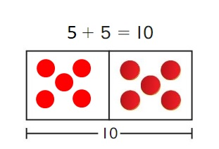 Big-Ideas-Math-Book-1st-Grade-Answer-Key-Chapter-3-More-Addition-and-Subtraction -Situations-Lesson-3.1-Solve-Add-To-Problems-with-Start-Unknown-Practice-3.1-question-1