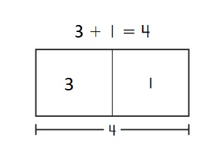 Big-Ideas-Math-Book-1st-Grade-Answer-Key-Chapter-3-More-Addition-and-Subtraction -Situations-Lesson-3.1-Solve-Add-To-Problems-with-Start-Unknown-Practice-3.1-question-2
