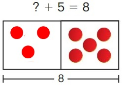 Big-Ideas-Math-Book-1st-Grade-Answer-Key-Chapter-3-More-Addition-and -Subtraction-Situations-Lesson-3.1-Solve-Add-To-Problems-with-Start-Unknown-Show-and-Grow