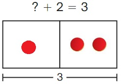 Big-Ideas-Math-Book-1st-Grade-Answer-Key-Chapter-3-More-Addition-and -Subtraction-Situations-Lesson-3.1-Solve-Add-To-Problems-with-Start-Unknown-Show-and-Grow-2