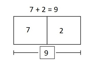 Big-Ideas-Math-Book-1st-Grade-Answer-Key-Chapter-3-More-Addition-and-Subtraction -Situations-Lesson-3.1-Solve-Add-To-Problems-with-Start-Unknown-Think-and-Grow-Modeling-Real-Life