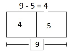 Big-Ideas-Math-Book-1st-Grade-Answer-Key-Chapter-3-More-Addition-and-Subtraction -Situations-Lesson-3.2-Solve-Take-From-Problems-with-Change- Unknown-Think-and-Grow-Modeling-Real-Life