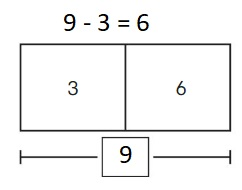 Big-Ideas-Math-Book-1st-Grade-Answer-Key-Chapter-3-More-Addition-and-Subtraction -Situations-Lesson-3.3-Solve-Take-From-Problems-with-Start- Unknown-Apply-and-Grow-Practice-question-4