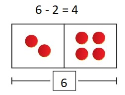 Big-Ideas-Math-Book-1st-Grade-Answer-Key-Chapter-3-More-Addition-and-Subtraction -Situations-Lesson-3.3-Solve-Take-From-Problems-with-Start- Unknown- Show-and-Grow-question-1