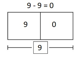 Big-Ideas-Math-Book-1st-Grade-Answer-Key-Chapter-3-More-Addition-and-Subtraction -Situations-Lesson-3.3-Solve-Take-From-Problems-with-Start- Unknown-Show-and-Grow-question-8