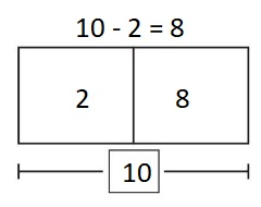 Big-Ideas-Math-Book-1st-Grade-Answer-Key-Chapter-3-More-Addition-and-Subtraction -Situations-Lesson-3.3-Solve-Take-From-Problems-with-Start- Unknown-Think-and-Grow-Modeling-Real-Life