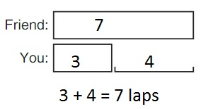 Big-Ideas-Math-Book-1st-Grade-Answer-Key-Chapter-3-More-Addition-and-Subtraction- Situations-Lesson-3.4-Compare-Problems-Bigger-Unknown-Apply-and-Grow-Practice-question-3