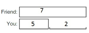 Big-Ideas-Math-Book-1st-Grade-Answer-Key-Chapter-3-More-Addition-and-Subtraction- Situations-Lesson-3.5-Compare-Problems-Smaller-Unknown-Show-and-Grow-question-5