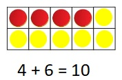 Big-Ideas-Math-Book-1st-Grade-Answer-Key-Chapter-3-More-Addition-and-Subtraction-Situations-Lesson-3.7-Find-Numbers-That-Make-10-Apply-and-Grow-Practice-question-5