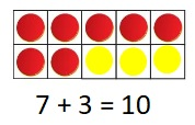 Big-Ideas-Math-Book-1st-Grade-Answer-Key-Chapter-3-More-Addition-and-Subtraction-Situations-Lesson-3.7-Find-Numbers-That-Make-10-Apply-and-Grow-Practice-question-6