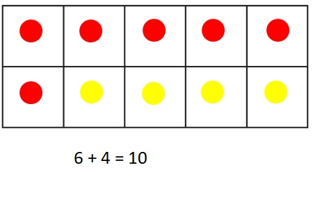 Big-Ideas-Math-Book-1st-Grade-Answer-Key-Chapter-3-More-Addition-and-Subtraction-Situations-Lesson-3.7-Find-Numbers-That-Make-10-Explore-and- Grow