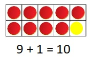Big-Ideas-Math-Book-1st-Grade-Answer-Key-Chapter-3-More-Addition-and-Subtraction-Situations-Lesson-3.7-Find-Numbers-That-Make-10-Show-and-Grow-question-1
