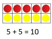 Big-Ideas-Math-Book-1st-Grade-Answer-Key-Chapter-3-More-Addition-and-Subtraction-Situations-Lesson-3.7-Find-Numbers-That-Make-10-Show-and-Grow-question-2