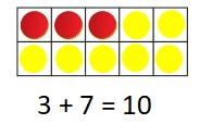 Big-Ideas-Math-Book-1st-Grade-Answer-Key-Chapter-3-More-Addition-and-Subtraction-Situations-Lesson-3.7-Find-Numbers-That-Make-10-Show-and-Grow-question-3
