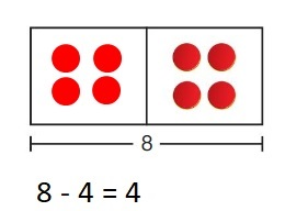 Big-Ideas-Math-Book-1st-Grade-Answer-Key-Chapter-3-More-Addition-and-Subtraction -Situations-Lesson-Solve-Take-From-Problems-with-Change-Unknown-Practice-3.2-question-1
