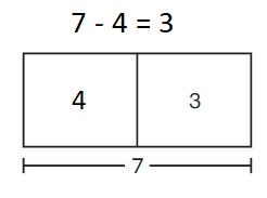 Big-Ideas-Math-Book-1st-Grade-Answer-Key-Chapter-3-More-Addition-and-Subtraction -Situations-Lesson-Solve-Take-From-Problems-with-Change-Unknown-Practice-3.2-question-2