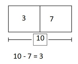 Big-Ideas-Math-Book-1st-Grade-Answer-Key-Chapter-3-More-Addition-and-Subtraction -Situations-Lesson-Solve-Take-From-Problems-with-Change-Unknown-Practice-3.2-question-6