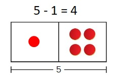 Big-Ideas-Math-Book-1st-Grade-Answer-Key-Chapter-3-More-Addition-and-Subtraction-Situations- Solve-Take-From-Problems-with-Change-Unknown-Homework-&-Practice-3.2-question-3