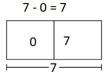 Big-Ideas-Math-Book-1st-Grade-Answer-Key-Chapter-3-More-Addition-and-Subtraction-Situations- Solve-Take-From-Problems-with-Change-Unknown-Homework-&-Practice-3.2-question-4