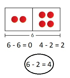 Big-Ideas-Math-Book-1st-Grade-Answer-Key-Chapter-3-More-Addition-and-Subtraction-Situations- Solve-Take-From-Problems-with-Change-Unknown-Homework-&-Practice-3.3-MP-Structure-question-7