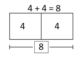 Big-Ideas-Math-Book-1st-Grade-Answer-Key-Chapter-3-More-Addition-and-Subtraction- Situations-Solve-Take-From-Problems-with-Start-Unknown- Practice-3.3-Modeling-Real-Life-question-6