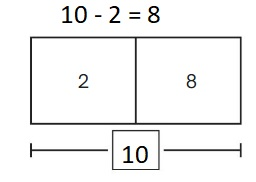 Big-Ideas-Math-Book-1st-Grade-Answer-Key-Chapter-3-More-Addition-and-Subtraction -Situations- Solve-Take-From-Problems-with-Start-Unknown-Practice-3.3-question-2