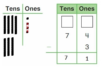 Big-Ideas-Math-Book-2nd-Grade-Answer-Key-Chapter-6-Fluently-Subtract-100-6.2 Use-Models-Subtract-One-Digit Number-Two-Digit Number-Question-3