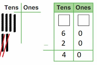 Big-Ideas-Math-Book-2nd-Grade-Answer-Key-Chapter-6-Fluently-Subtract-100- 6.6—Practice-Two-Digit-Subtraction-Question-15