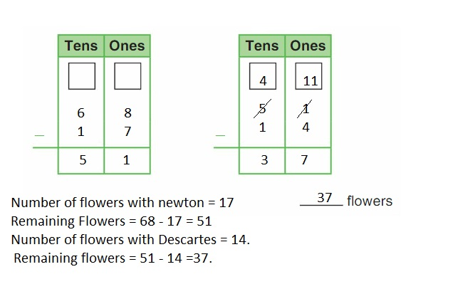 Big-Ideas-Math-Book-2nd-Grade-Answer-Key-Chapter-6-Fluently-Subtract-100-Lesson 6.3-Use-Models-Subtract-Two-Digit Numbers-Think-Grow-Modeling-Real-Life