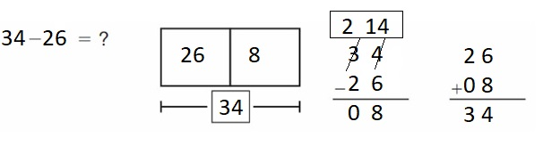 Big-Ideas-Math-Book-2nd-Grade-Answer-Key-Chapter-6-Fluently-Subtract-100-Practice-Two-Digit- Subtraction-Homework- Practice- 6.6 -Question-1