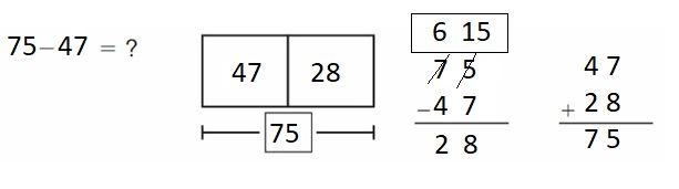 Big-Ideas-Math-Book-2nd-Grade-Answer-Key-Chapter-6-Fluently-Subtract-100-Practice-Two-Digit- Subtraction-Homework- Practice- 6.6 -Question-2
