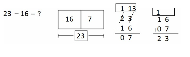 Big-Ideas-Math-Book-2nd-Grade-Answer-Key-Chapter-6-Fluently-Subtract-100-Practice-Two-Digit- Subtraction-Homework- Practice- 6.6 -Question-5