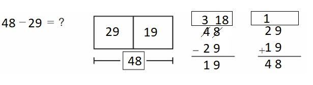 Big-Ideas-Math-Book-2nd-Grade-Answer-Key-Chapter-6-Fluently-Subtract-100-Practice-Two-Digit- Subtraction-Homework- Practice- 6.6 -Question-9