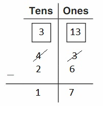 Big-Ideas-Math-Book-2nd-Grade-Answer-Key-Chapter-6-Fluently-Subtract-100-Use-Models-Subtract-Two-Digit Numbers-Homework-Practice 6.4-Apply-Grow-Practice-Question-11