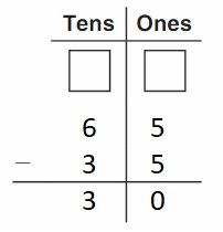 Big-Ideas-Math-Book-2nd-Grade-Answer-Key-Chapter-6-Fluently-Subtract-100-Use-Models- Subtract-Two-Digit Numbers-Homework -Practice 6.4-Question-2