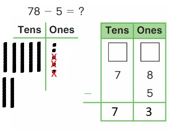 Big-Ideas-Math-Book-2nd-Grade-Answer-Key-Chapter-6-Fluently-Subtract-100-Use-Models-to-Subtract- One-Digit Number- from -Two-Digit numbers- Homework - Practice 6.2-Question-2