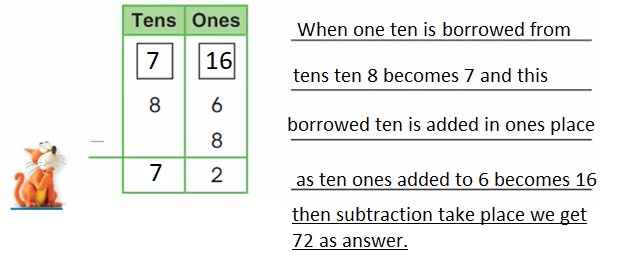 Big-Ideas-Math-Book-2nd-Grade-Answer-Key-Chapter-6-Fluently-Subtract-100-Use-Models-to-Subtract- One-Digit Number- from -Two-Digit numbers- Homework - Practice 6.2-Question-3