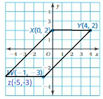 Big-Ideas-Math-Book-6th-Grade-Answer-Key-Chapter-8-Integers,-Number-Lines-and-the-Coordinate-Plane-Polygons-in-the-Coordinate-Plane-Homework-Practice-8.6-Question-33