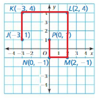 Big-Ideas-Math-Book-6th-Grade-Answer-Key-Chapter-8-Integers,-Number-Lines-and-the-Coordinate-Plane-Polygons-in-the-Coordinate-Plane-Homework-Practice-8.6-Question-34