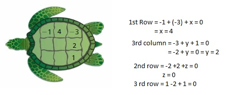 Big-Ideas-Math-Book-7th-Grade-Answer-Key-Chapter-1-Adding-and-Subtracting-Rational-Numbers-1.2-Practice-Question-66