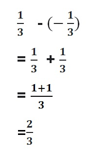 Big-Ideas-Math-Book-7th-Grade-Answer-Key-Chapter-1-Adding-and-Subtracting-Rational-Numbers-1.5-Lesson-Question-1
